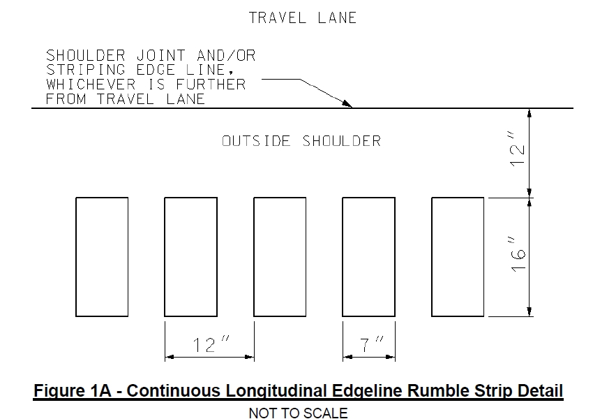 Delaware specs for shoulder rumble strips