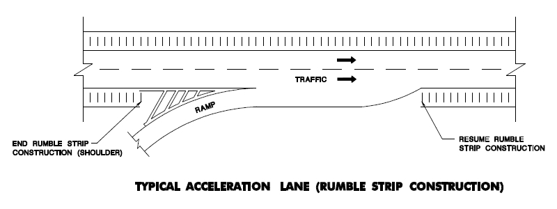 New Jersey rumble strip specs for acceleration lanes
