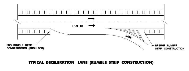 New Jersey rumble strip specs for deceleration lanes