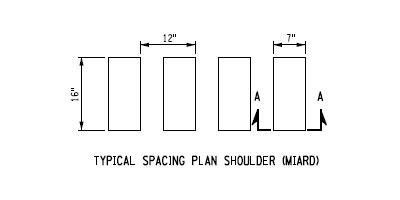 New York rumble strip specs for shoulders